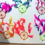 buy wholesale products. Native art dream catcher with feather.